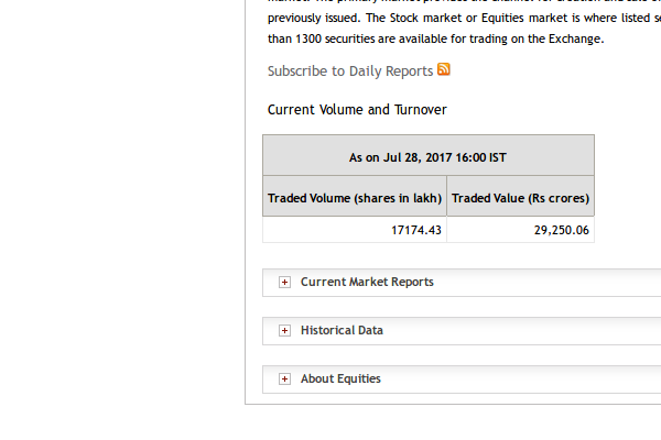 Download NSE end of the day stock prices - whatfix